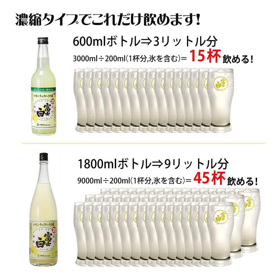 600mlボトルだと15杯、1800mlボトルだと45杯分飲めます