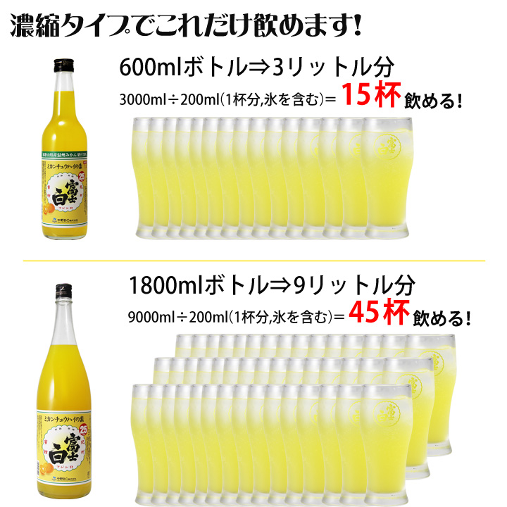 富士白ミカンチュウハイは濃縮タイプで600mlで15杯、1800mlで45杯飲めます