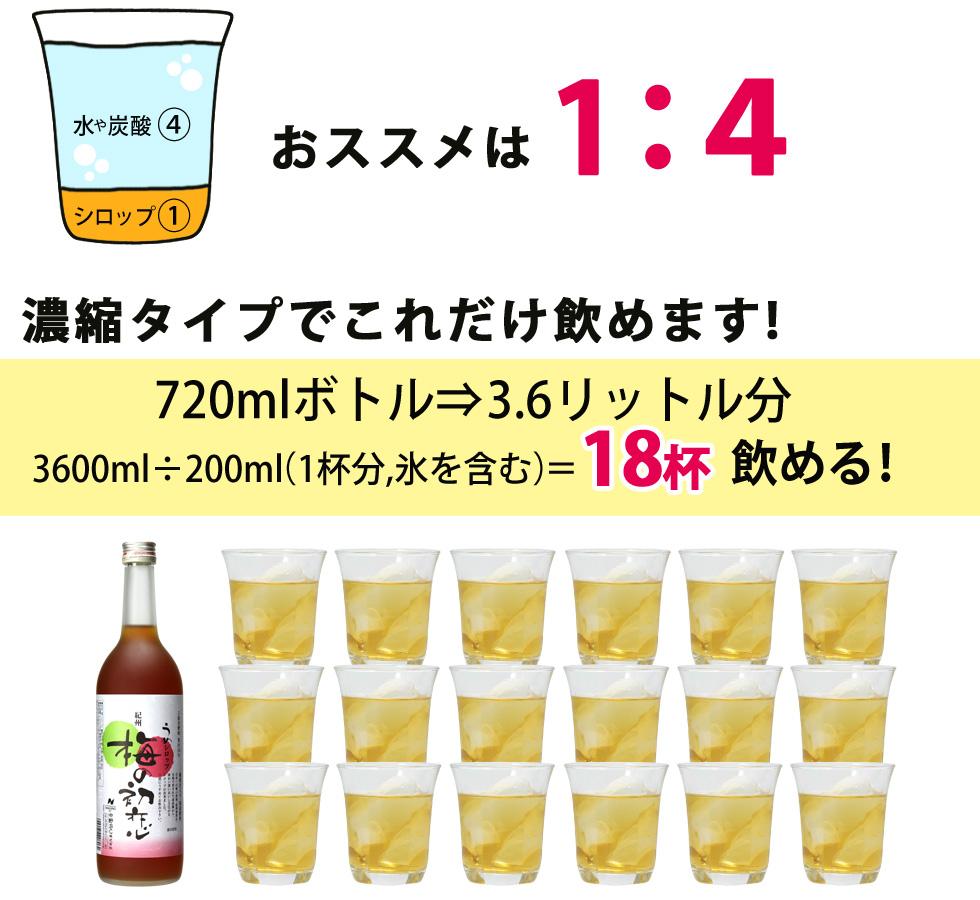 梅の初恋1本でコップ約18杯分飲めます。